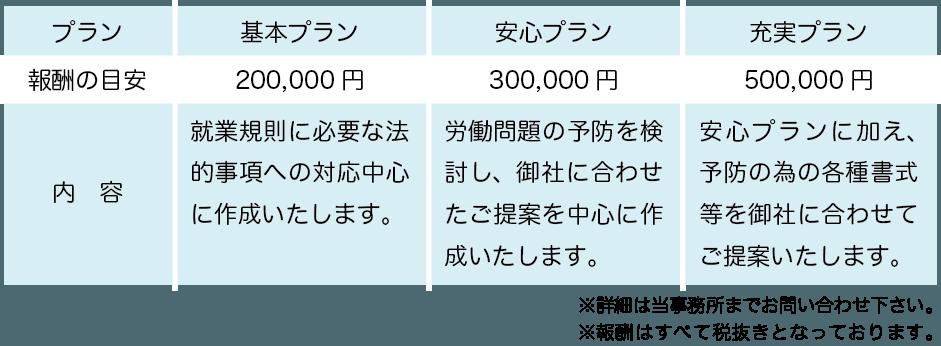就業規則料金表